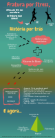 infografico ft stress